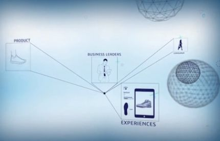 """Image for Dassault Systemes launches the """"IFWE Compass"""""""