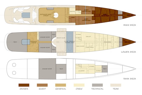 Image for article Feadship's future is glass: Royale