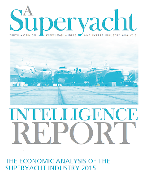 Image for article Help us enhance our Superyacht Market Analysis