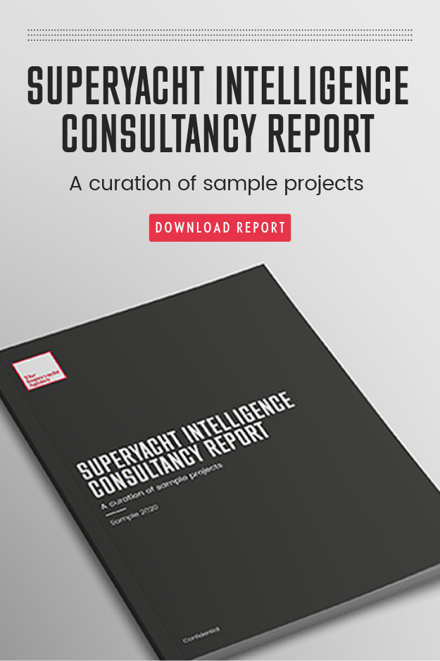 Superyacht Intelligence Consultancy Report. A curation of sample projects. Download report